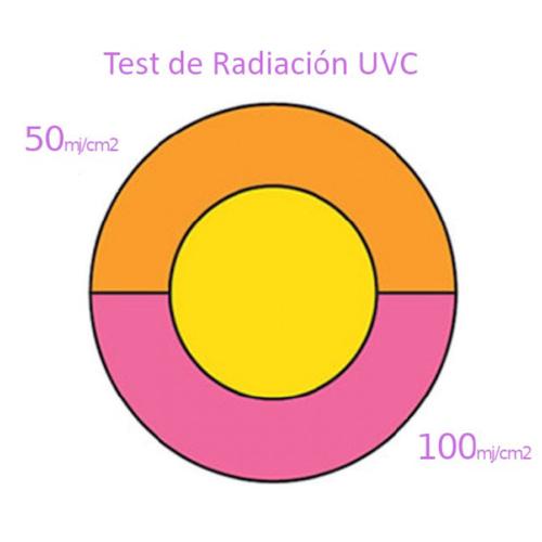 dosimeterUVC1
